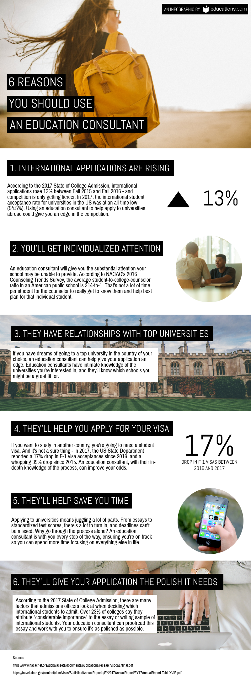 6 Reasons You Should Use An Education Consultant Infographic by educations.com