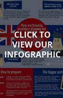 Brexit and the training industry