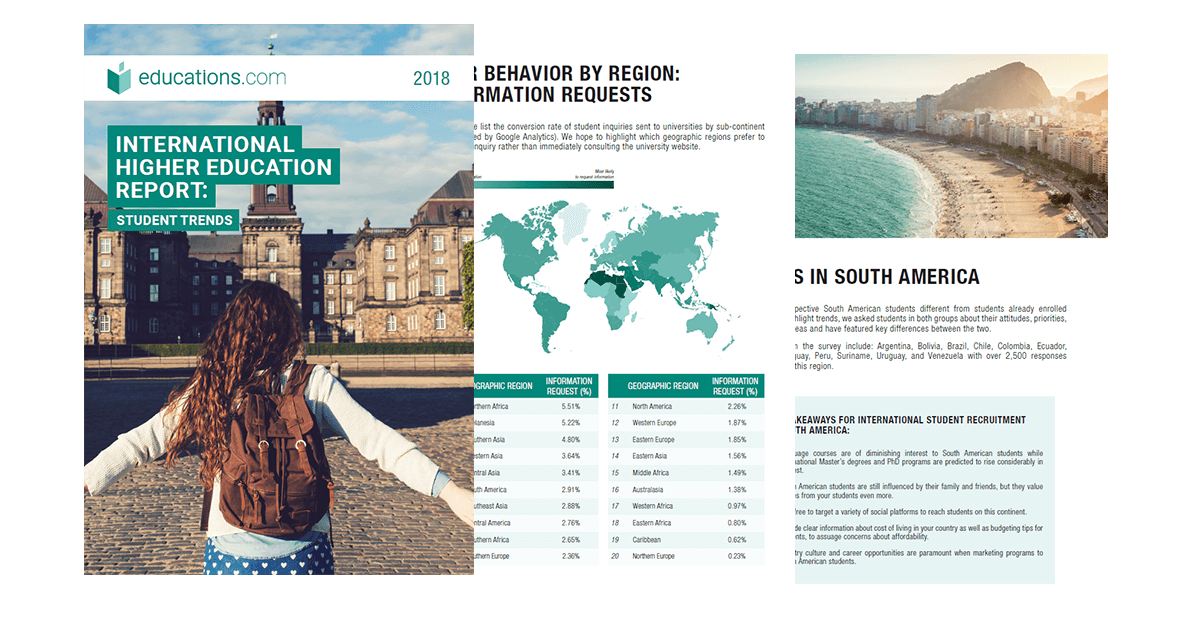 International Higher Education Report