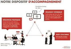 Formation Adaliance