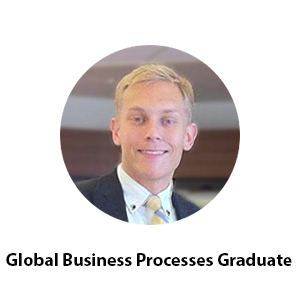 Global Business Graduate