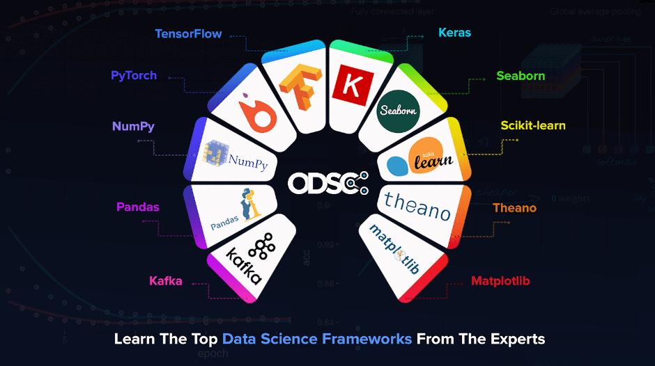 Top Data Science Frameworks