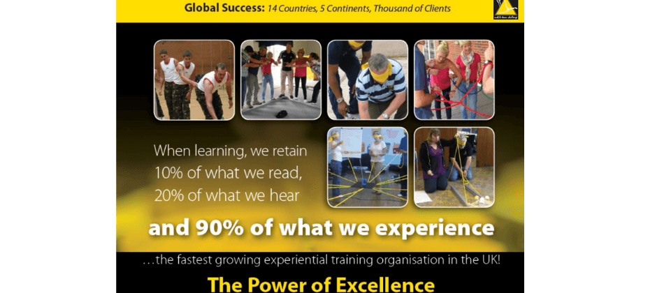 Experiential Learning Kits & Activities