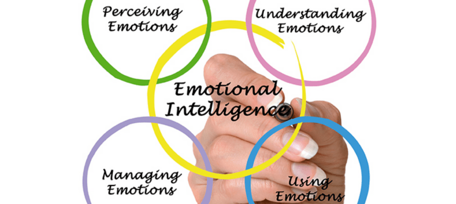 How to Develop Your Emotional Intelligence