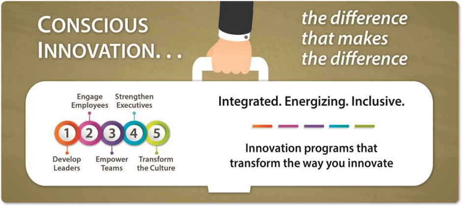 All Values-Centered Innovation Courses