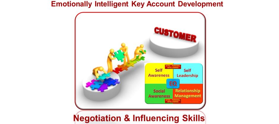 Negotiating and Influencing Skills - Utilising Psychological Tactics and Emotional Intelligence