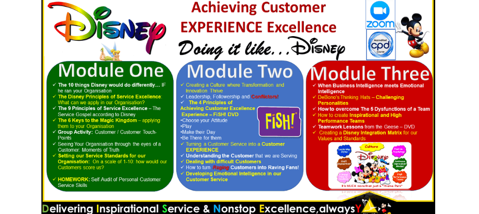 Disney's Customer Service Excellence + FISH!