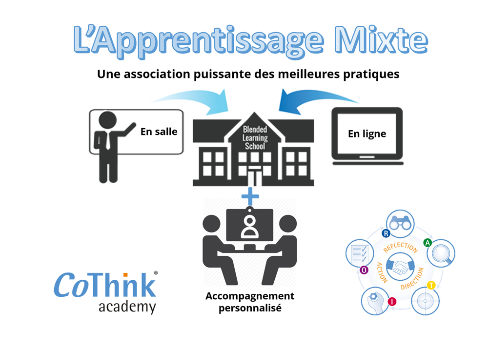 Apprentissage mixte