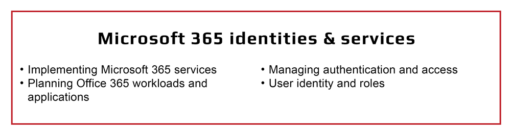 Microsoft 365 services and identities