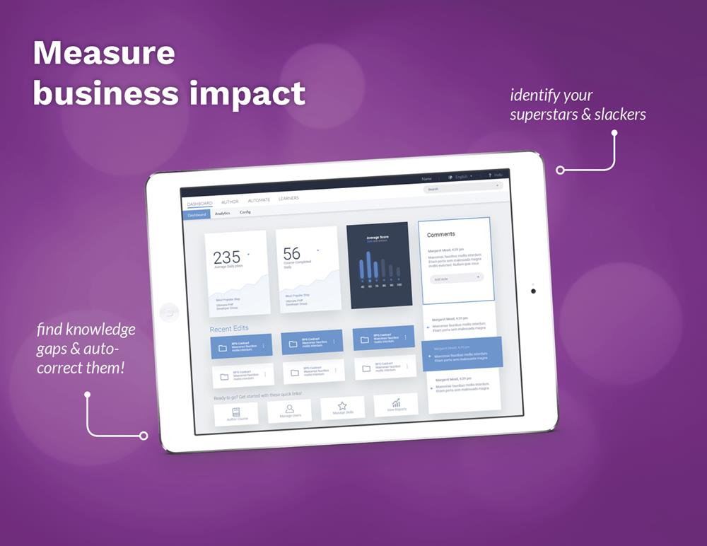 Measure business impact