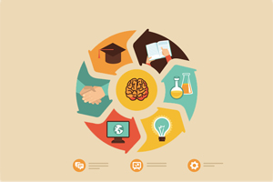 Geschäftsidee + MBA = Erfolg?