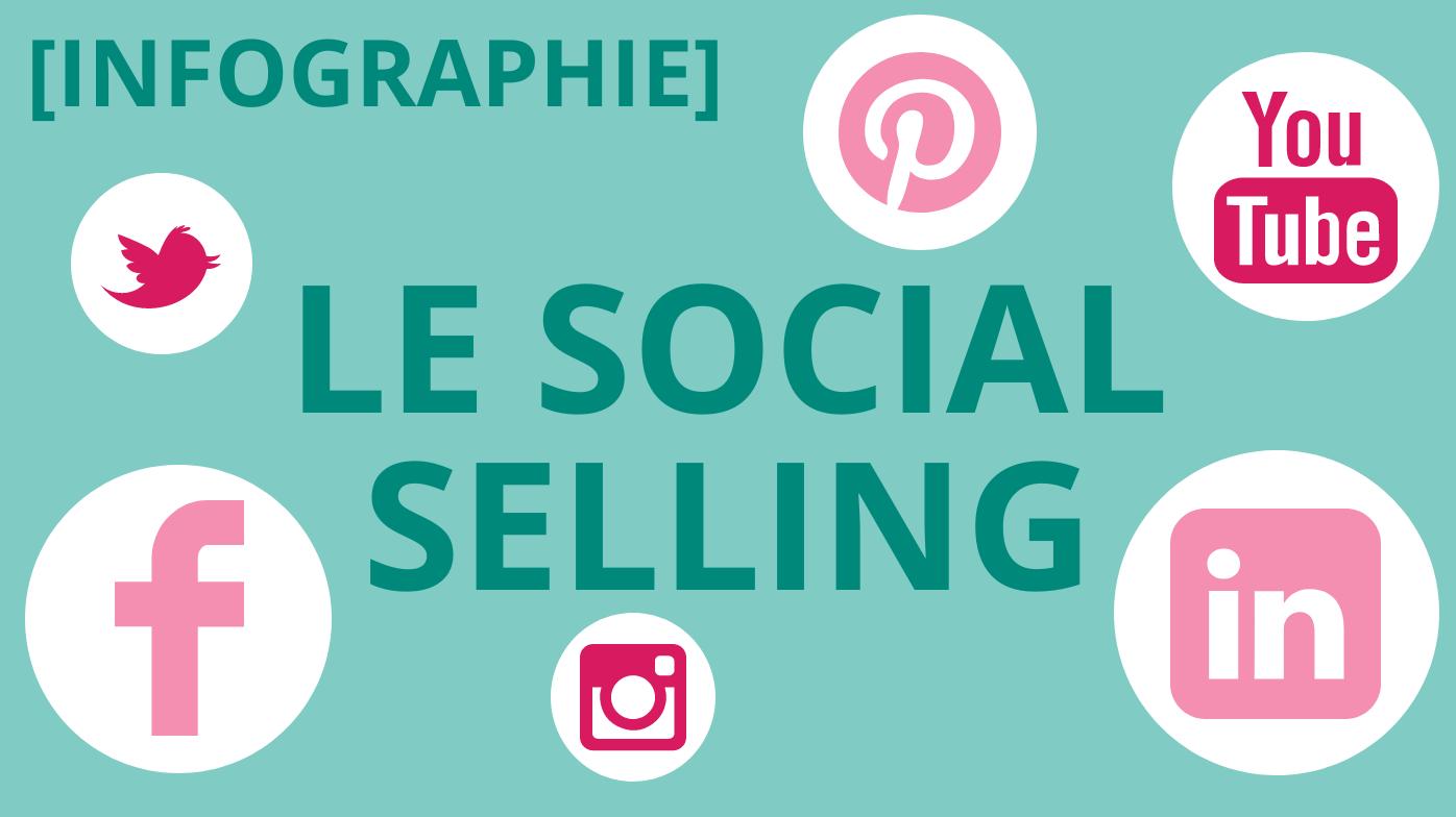 Zoom sur le social selling