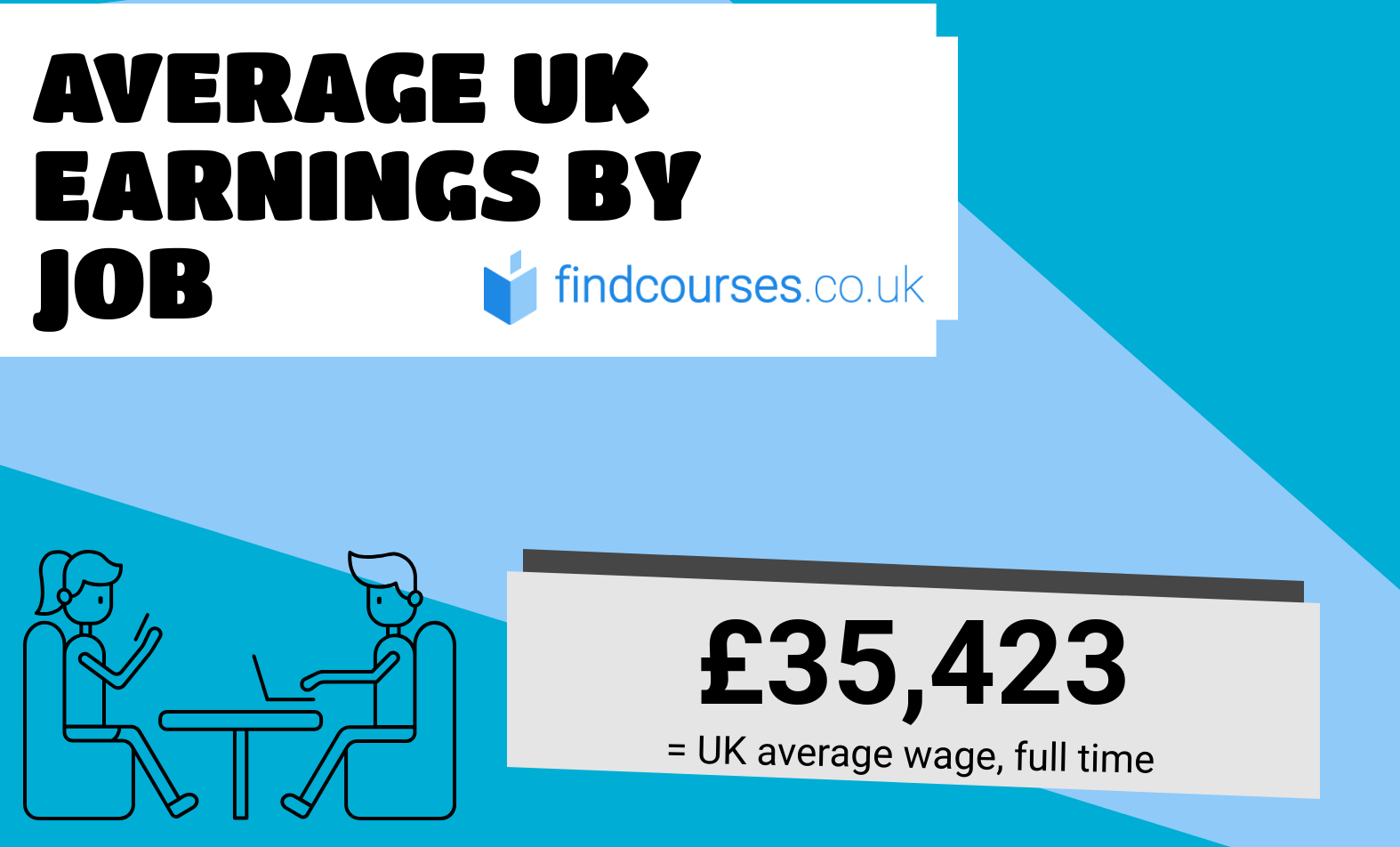 Find Professional Training Courses | Findcourses.co.uk